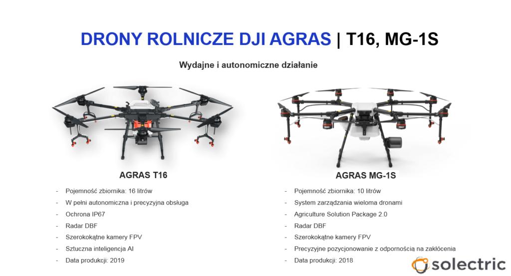 Drony rolnicze DJI Agras