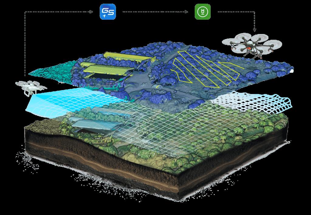 Planowanie trasy lotu drona